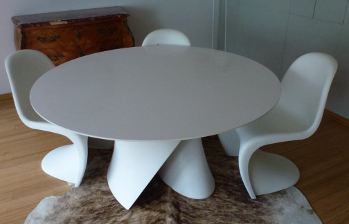 Table S